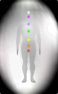 Praxis Beate-Arnhild Gerhard für psychologische Beratung und energetische Therapien: Beratung – Therapie – Coaching – Bioenergetische Massage